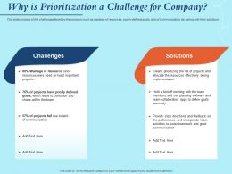 Why Is Prioritization A Challenge For Company Resources Ppt Powerpoint Presentation Gallery