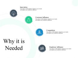 Why It Is Needed Competition Ppt Powerpoint Presentation Show Professional