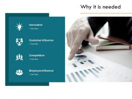 Why It Is Needed Customer Influence Innovation Ppt Powerpoint Presentation Icon Deck