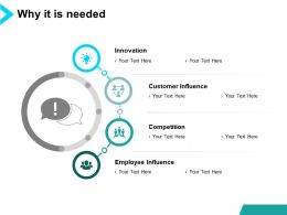 Why It Is Needed Innovation Ppt Powerpoint Presentation Slides Diagrams