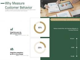 Why Measure Customer Behavior How To Drive Revenue With Customer Journey Analytics Ppt Mockup