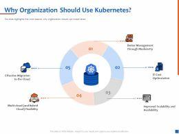 Why Organization Should Use Kubernetes Flexibility Ppt Presentation Show
