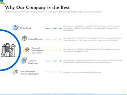Why Our Company Is The Best Carton Ppt Powerpoint Presentation Portfolio Icon
