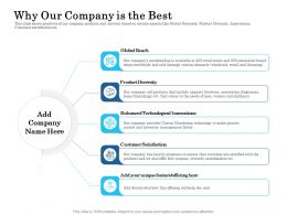 Why Our Company Is The Best Ppt Pictures Brochure