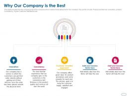 Why Our Company Is The Best Ppt Powerpoint Presentation Portfolio Example Topics