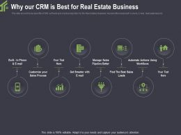 Why Our CRM Is Best For Real Estate Business Best Ppt Powerpoint Summary Gridlines