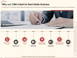 Why Our CRM Is Best For Real Estate Business Get Smarter Ppt Powerpoint Presentation File Inspiration