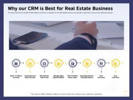 Why Our CRM Is Best For Real Estate Business Ppt Powerpoint Presentation Infographics