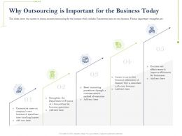 Why Outsourcing Is Important For The Business Today Boost Accounting Ppt Show