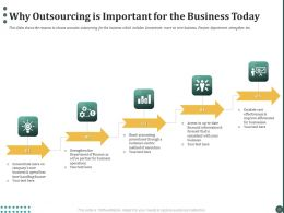 Why Outsourcing Is Important For The Business Today Ppt Powerpoint Presentation Styles
