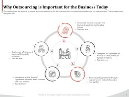 Why Outsourcing Is Important For The Business Today Ppt Templates