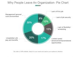 Why People Leave An Organization Pie Chart Powerpoint Slide Deck Samples