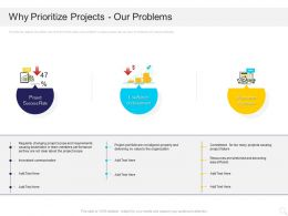 Why Prioritize Projects Our Problems Rate Ppt Powerpoint Presentation Outline Example