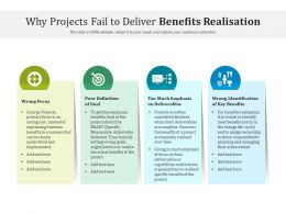 Why Projects Fail To Deliver Benefits Realisation