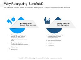 Why Retargeting Beneficial Compelling Content Powerpoint Presentation Tips