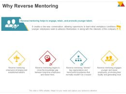 Why Reverse Mentoring Ppt Powerpoint Presentation Portfolio Format