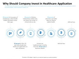 Why Should Company Invest In Healthcare Application Clinical Visits Ppt Powerpoint Gallery