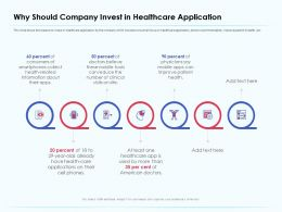Why Should Company Invest In Healthcare Application Information Ppt Icons
