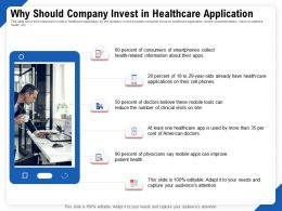 Why Should Company Invest In Healthcare Application Ppt Ideas