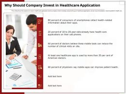 Why Should Company Invest In Healthcare Application Ppt Powerpointgallery Visual Aids