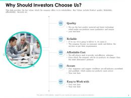 Why Should Investors Choose Us Affordable Cost Ppt Powerpoint Microsoft