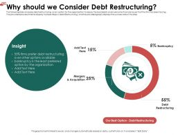 Why Should We Consider Debt Restructuring Least Ppt Powerpoint Presentation Show Diagrams