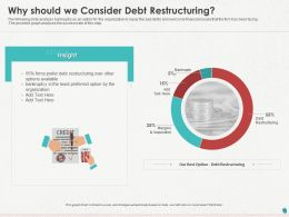 Why Should We Consider Debt Restructuring Ppt Powerpoint Presentation Show Inspiration