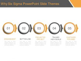 Why Six Sigma Powerpoint Slide Themes