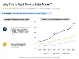 Why This Is Right Time To Enter Market Convertible Securities Funding Pitch Deck Ppt Powerpoint Examples