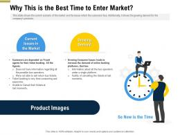 Why This Is The Best Time To Enter Market Pitch Deck Raise Funding Pre Seed Money Ppt Sample