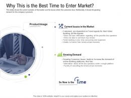 Why This Is The Best Time To Enter Market Pre Seed Capital Ppt Ideas