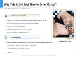 Why This Is The Best Time To Enter Market Raise Funding From Pre Seed Round Ppt Grid