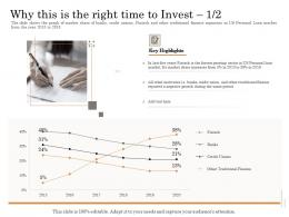 Why This Is The Right Time To Invest 1 2 Growing Subordinated Loan Funding Pitch Deck Ppt Powerpoint Layouts