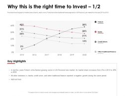 Why This Is The Right Time To Invest Credit Unions Ppt Powerpoint Presentation Rules