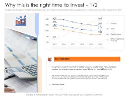 Why This Is The Right Time To Invest Finance Mezzanine Capital Funding Pitch Deck Ppt Images