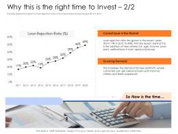 Why This Is The Right Time To Invest Growing Demand Mezzanine Capital Funding Pitch Deck Ppt Ideas