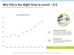 Why This Is The Right Time To Invest Rejection Investment Pitch To Raise Funds From Mezzanine Debt Ppt Icons