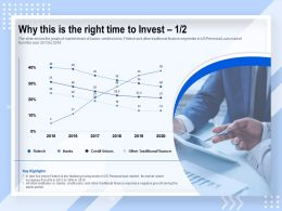 Why This Is The Right Time To Invest Traditional Finance Ppt Powerpoint Presentation Demonstration
