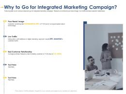 Why To Go For Integrated Marketing Developing Integrated Marketing Plan New Product Launch