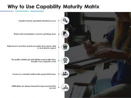 Why To Use Capability Maturity Matrix Ppt Inspiration Example Introduction
