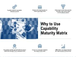 Why To Use Capability Maturity Matrix Ppt Powerpoint Presentation Skills