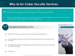 Why Us For Cyber Security Services Ppt Powerpoint Presentation Slides