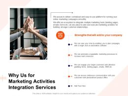 Why Us For Marketing Activities Integration Services Ppt Powerpoint Shapes