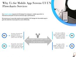 Why Us For Mobile App Screens UI UX Flowcharts Services Long Lasting Ppt Powerpoint Presentation Deck