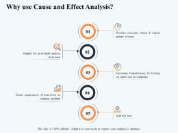 Why Use Cause And Effect Analysis On Symptoms Ppt Powerpoint Presentation Inspiration Icon