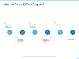 Why Use Cause And Effect Diagram Ppt Powerpoint Presentation Inspiration File Formats
