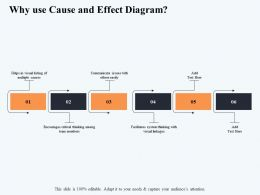 Why Use Cause And Effect Diagram Visual Linkages Ppt Powerpoint Presentation Portfolio Summary