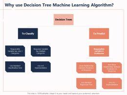 Why Use Decision Tree Machine Learning Algorithm Categories Variable Powerpoint Presentation Sample