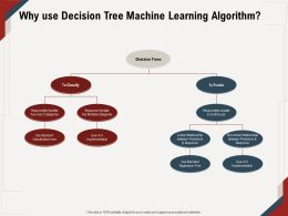 Why Use Decision Tree Machine Learning Algorithm Linear Relationship Ppt Powerpoint Presentation Layouts