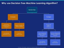 Why Use Decision Tree Machine Learning Algorithm Ppt Powerpoint Show